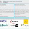 """ISACA 2 de maig: """"La Indústria 4.0: Seguretat i nous perfils professionals"""""""
