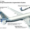 Els Boeign 737 Max 8 a terra per un possible problema de Software?
