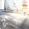 Els cotxes de Renault, Nissan i Mitsubishi aniran equipats amb una plataforma de connectivitat de Microsoft