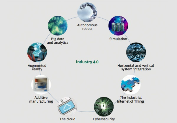 Industria 4 0 big data ciberseguretat