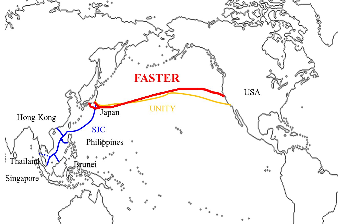 FASTER-Trans-Pacific-Cable-System