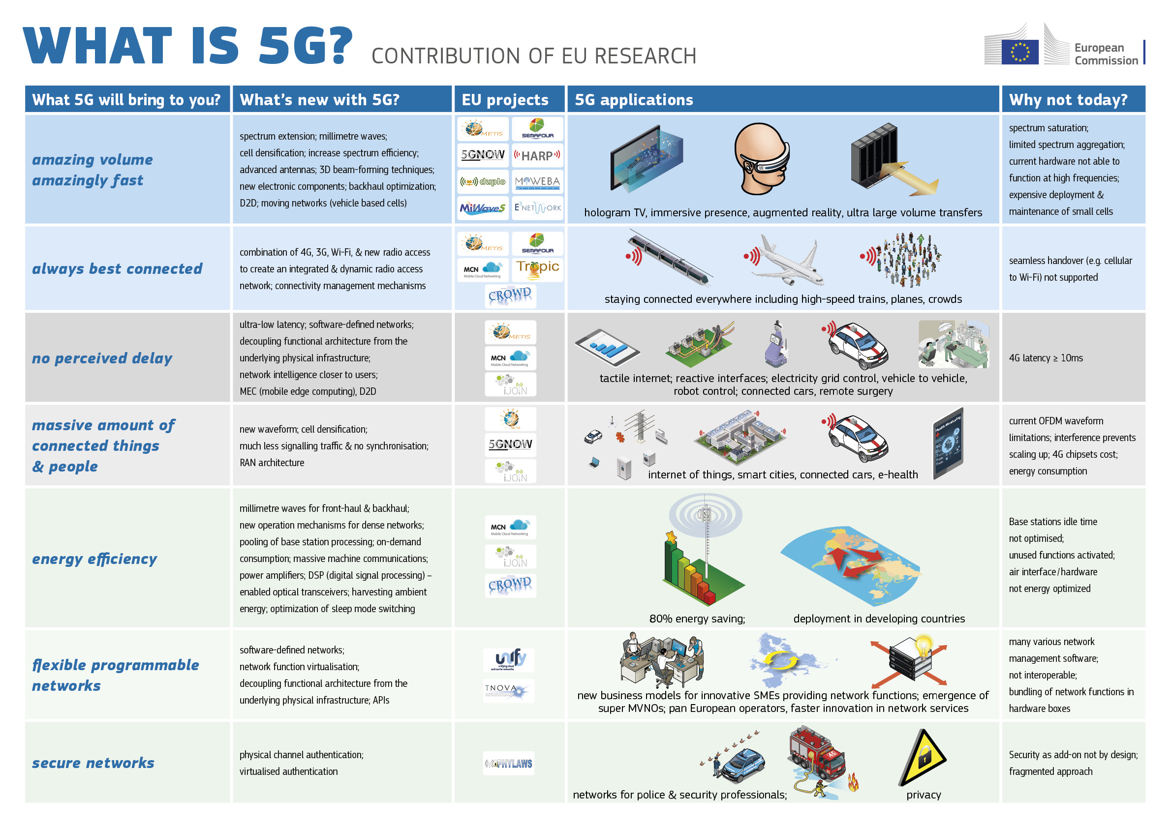 Whatis5G-Infographic